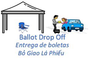 Absentee Ballot Drop Off Information