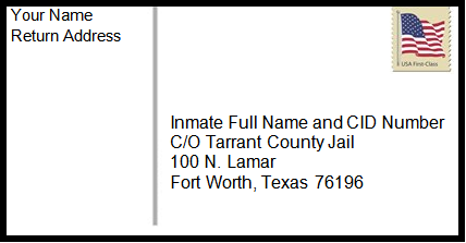 Inmate correspondence address letters to an inmate as follows expocarfo Gallery