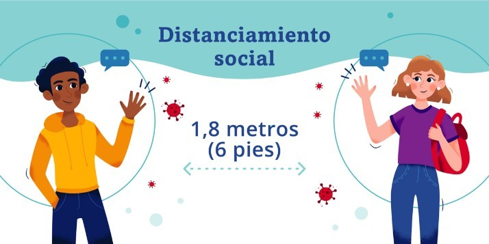 Social Distancing and Social Bubbles in Spanish